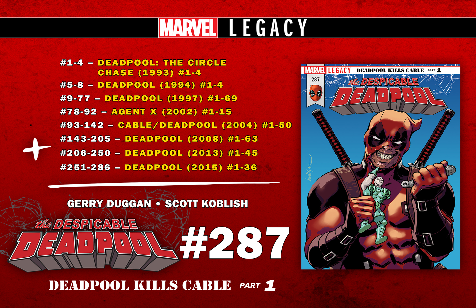 Current Series cover for DEADPOOL